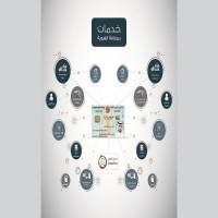 الهويّة والجنسية تعلن إتاحة نظام الاستمارة الإلكترونية للشركات