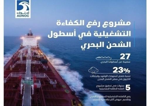 أدنوك للإمداد تحد من استهلاك وقود أسطول الشحن بنسبة 23%