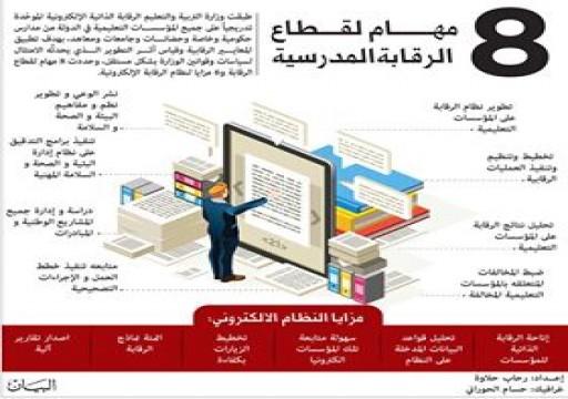 التربية تنفذ الرقابة المدرسية على 2107 مؤسسات تعليمية