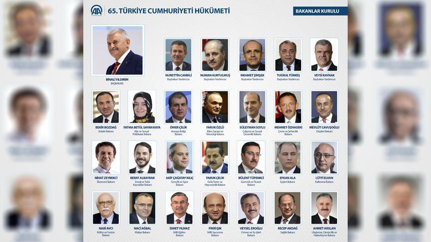 تركيا.. 5 وزراء جدد في حكومة يلدريم
