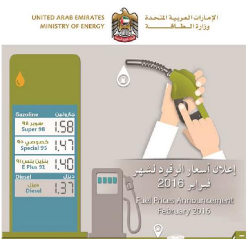 تراجع جديد في أسعار الوقود لشهر فبراير القادم