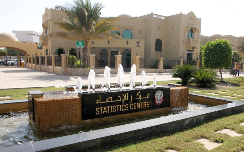 4.4 % زيادة أسعار التعليم في أبوظبي العام الماضي